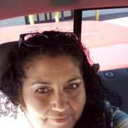 collettet's profile photo