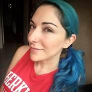 aurina45's profile photo