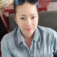 chin238's profile photo