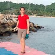 rosed842's profile photo