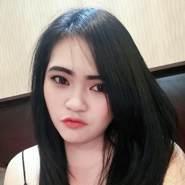 sirimonn2's profile photo