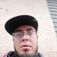 edgars250's profile photo