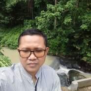 cecepw10's profile photo