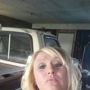 pharajoy35's profile photo