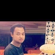 havid589's profile photo