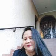 babylinloyola's profile photo