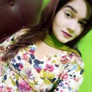 bindu068's profile photo