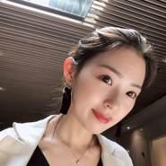 zhaoxq's profile photo