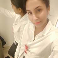 sanjanab3's profile photo