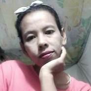 user_cxnp273's profile photo