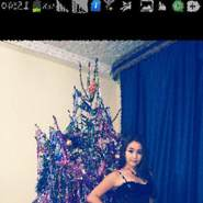 lhmsandrajxj's profile photo
