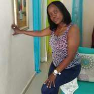 marianelar28's profile photo