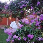 marialuznellyo's profile photo