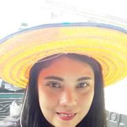 kannikat19's profile photo