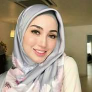 niza129's profile photo