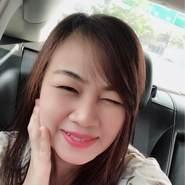 uatawanduangkaew's profile photo
