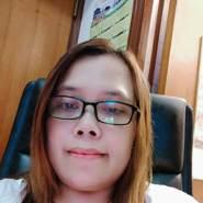 Endahtulungagung's profile photo