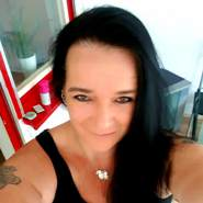 Nici43's profile photo