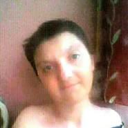monikak12's profile photo