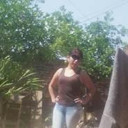 pilara38's profile photo