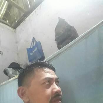 mangr084_Jawa Barat_Single_Male