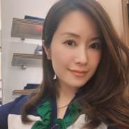 angelica844's profile photo