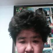 user_vqdp947's profile photo