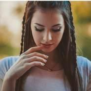 rohaa99's profile photo
