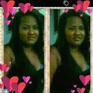 user_gye07851's profile photo
