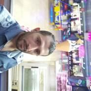 user_caix34's profile photo