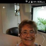 mariad3087's profile photo