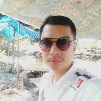 user_izjam94_Prachin Buri_Độc thân_Nam