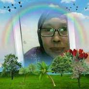 waic013's profile photo