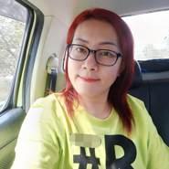 abcdef450360's profile photo