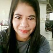 user_frjsk0234's profile photo