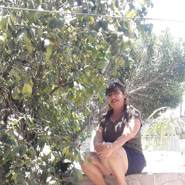 geovania42's profile photo