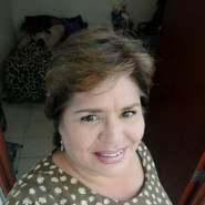 mariac4136's profile photo