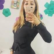 mary42115's profile photo