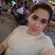 thanhk83's profile photo