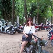 minhh834's profile photo