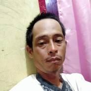 sanggaii6's profile photo
