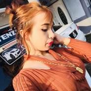 raaraaaa's profile photo
