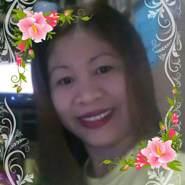 azirola's profile photo