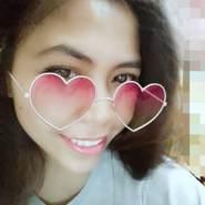 corporalm's profile photo