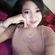 sawa280's profile photo