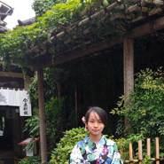 user_wbt70's profile photo