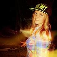 dksddctqqdsynfnx's profile photo