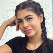 annak392's profile photo