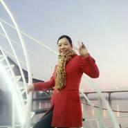 luongm31's profile photo