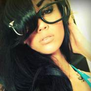 raven_the_hottest's profile photo